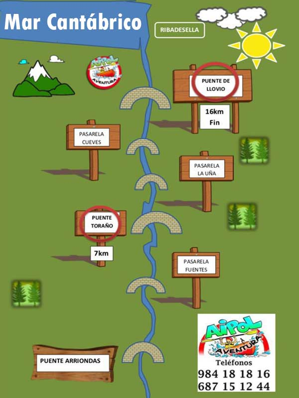 Mapa del recorrido del descenso del Sella en canoa
